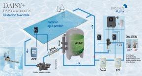 Sistema Integral Daisy Plus de Dryden Aqua